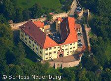 Lufbild vom Schloss